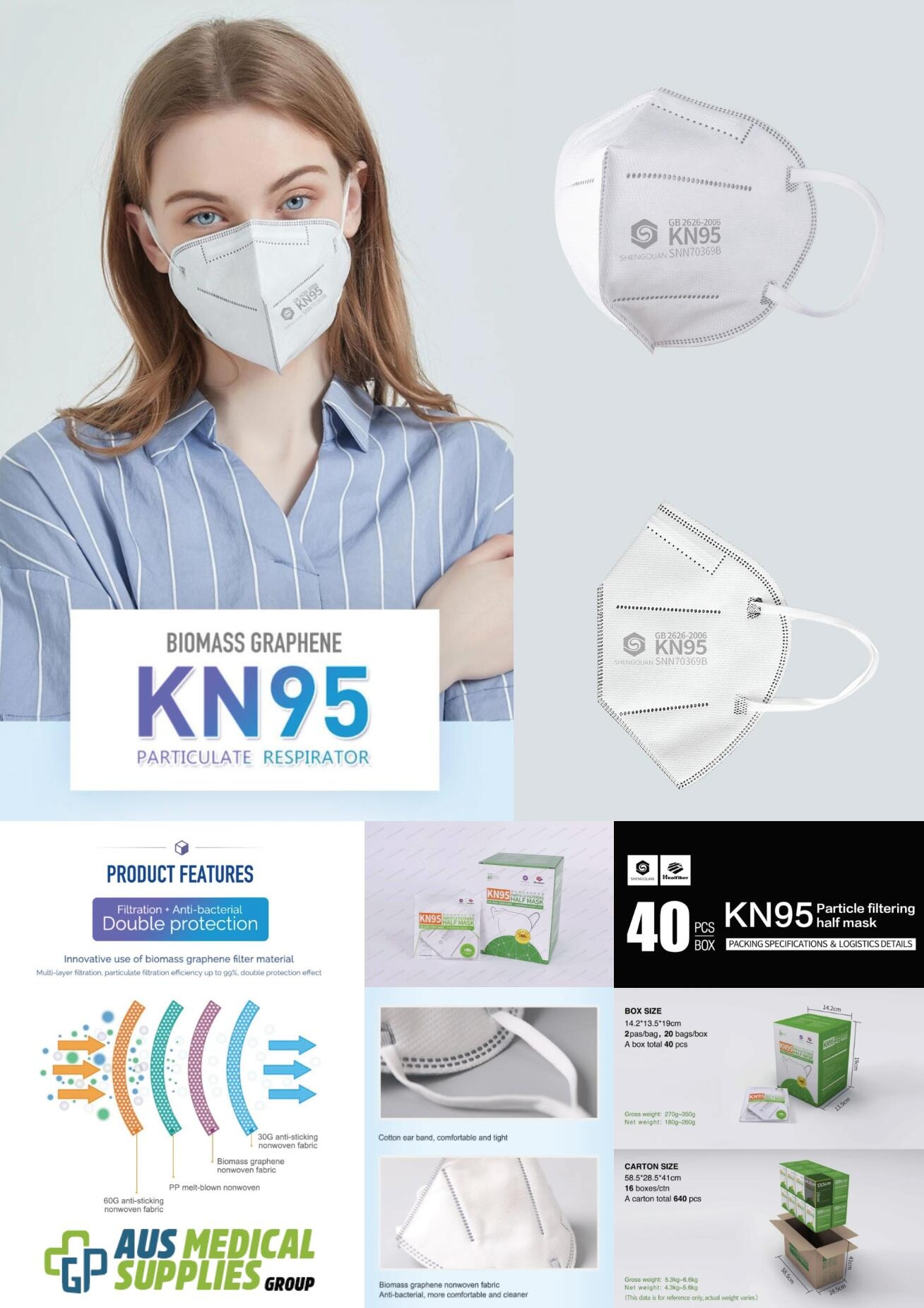 KN95 FACE MASK RESPIRATOR SUPPLIER